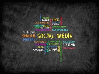Social Media, business concept on chalkboard