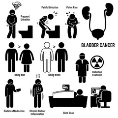 Bladder Cancer Symptoms Causes Risk Factors Diagnosis Stick Figure Pictogram Icons
