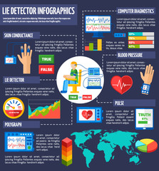 Lie Detector Infographic