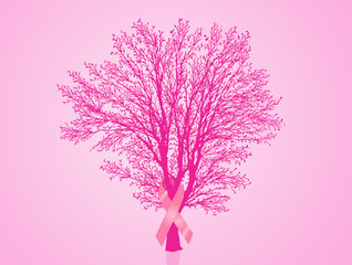 breast cancer ribbon on tree