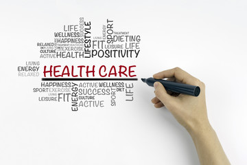 Fototapeta Hand with marker writing Health care word cloud, fitness, sport, obraz
