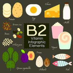 Fototapeta Vitamin B2 infographic element. obraz