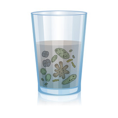 Glass with dirty water, bacteria, science microbiology