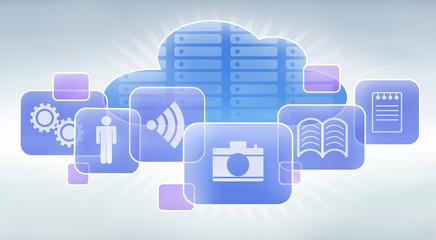 Cloud Datenbank
