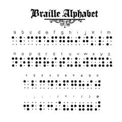 Braille alphabet illustration