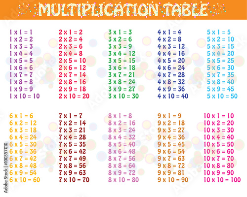 Colorful Multiplication Table Between 1 To 10 As Educational