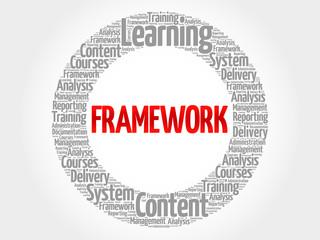 Framework circle word cloud, business concept