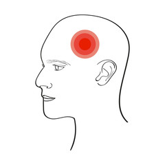 Headache vector illustration isolated on white.