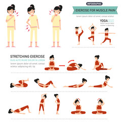 exercise for muscle pain infographic