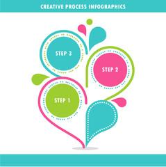 Creative Process Infographics Template