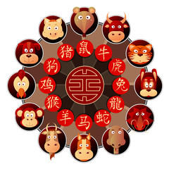 Chinese zodiac wheel with cartoon animals