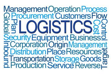 Logistics Word Cloud