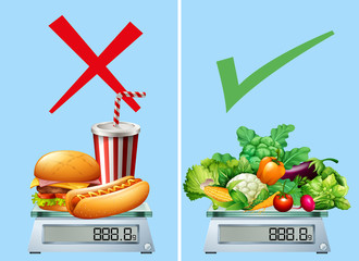Healthy food versus junkfood