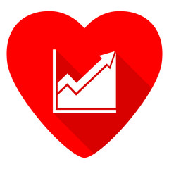 histogram red heart valentine flat icon