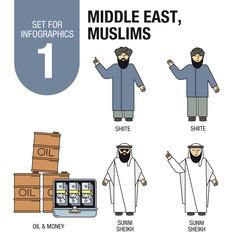 Коллекция элементов для инфографики и иллюстрации на тему: Ближний восток, мусульмане, шииты и суниты