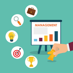 Business management projects