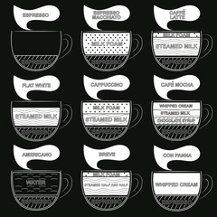 Coffee Chart Menu Vector