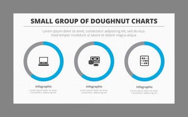 Group of Three Doughnut Charts