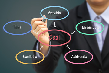 Businessman writing Goal concept. Can use for your business concept background.