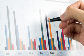 Financial chart analysis