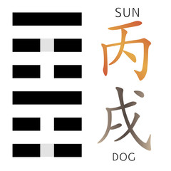 """Symbol of i ching hexagram from chinese hieroglyphs. Translation of 12 zodiac feng shui signs hieroglyphs: 'Sun' and """"Dog""""."""
