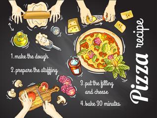 Italian pizza recipe