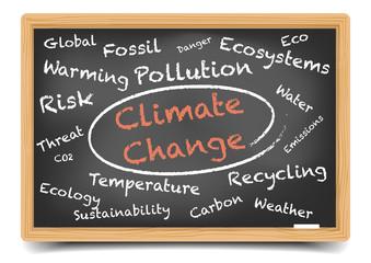 Wordcloud Climate Change