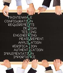 CONSTRUCTION concept words