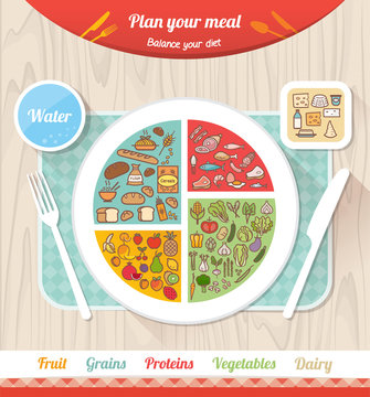 Plan your meal, healthy diet infographics
