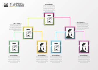 Modern organization chart template. Vector
