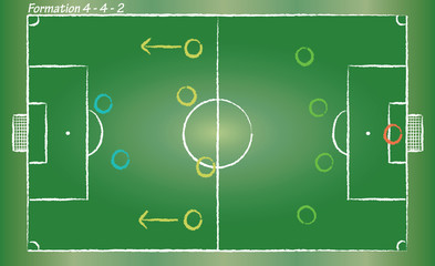 Football field. Soccer strategy formation 4-2-2