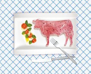 Kırmızı Etin Bölümleri