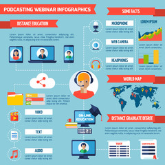 Podcasting and webinar infographics