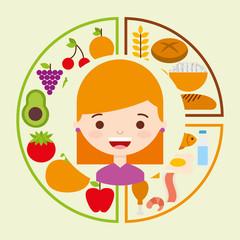 child nutrition design