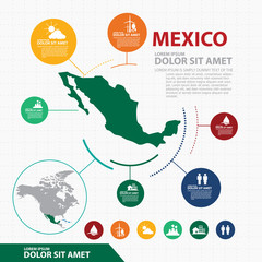 mexico map infographic