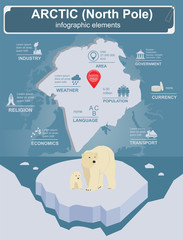Arctic (North Pole) infographics, statistical data, sights