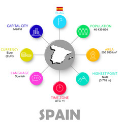 vector easy infographic state spain