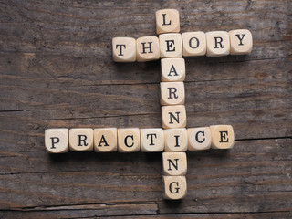 Theory and practice Wall mural