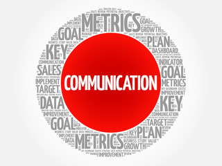 Communication circle word cloud, business concept background