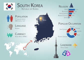 South Korea Infographics ( Population , Language , Currency , Religion , Popular Occupation , Landmark ) ( information of south korea for traveler ) ( tourist and transportation concept )
