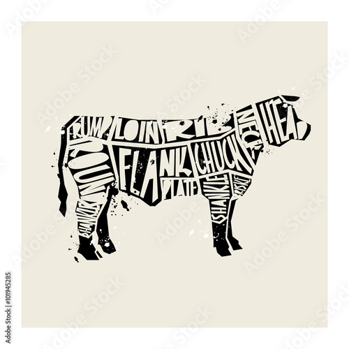 Hipster Style Typographic Vector Cow Meat Diagram Stock Image And
