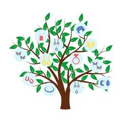 tree and Jewelry