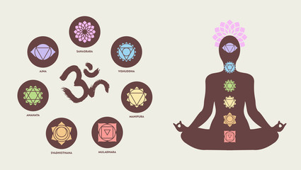 Chakra icons with human silhouette doing yoga pose