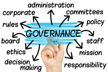 hand highlighting Governance word tag cloud on clear glass whiteboard