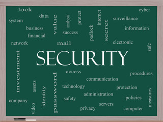 Security Word Cloud Concept on a Blackboard
