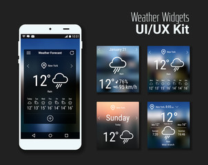 Weather widgets UI and UX blurred Kit