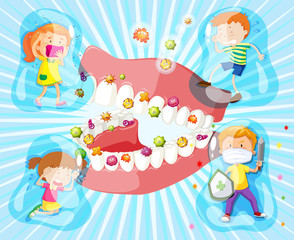 Children and bacteria in their mouth