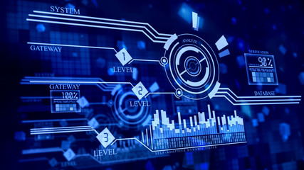 multi-leveled firewall in cyberspace