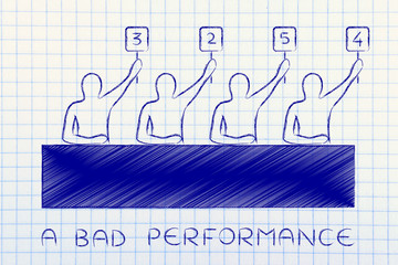 contest judges with negative score, text A bad performance
