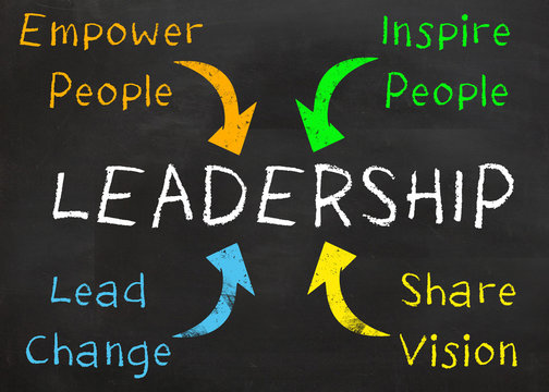 Great Leadership Ideas